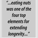 Eating for Success Series - Nuts!